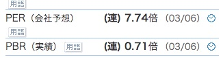 三菱商事のPERとPBR